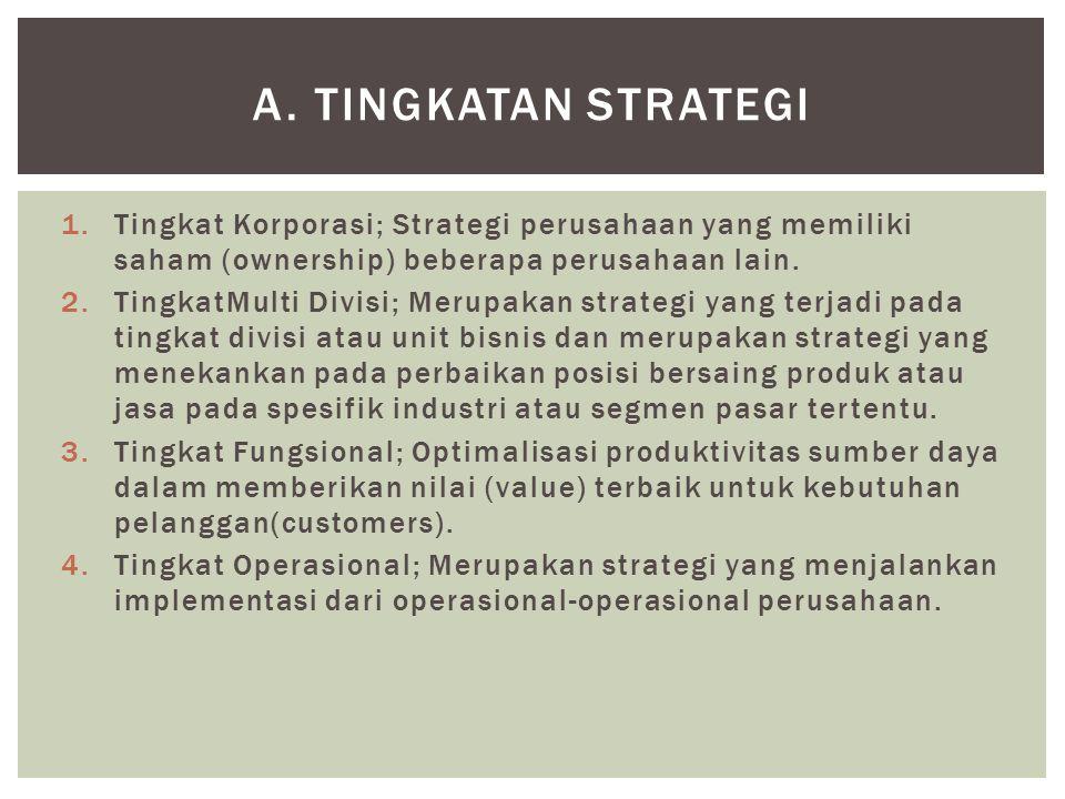 1.Tingkat Korporasi; Strategi perusahaan yang memiliki saham (ownership) beberapa perusahaan lain. 2.TingkatMulti Divisi; Merupakan strategi yang terj