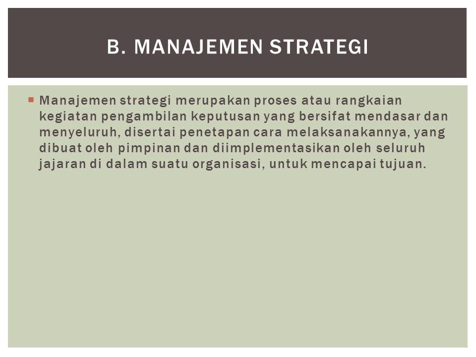  Manajemen strategi merupakan proses atau rangkaian kegiatan pengambilan keputusan yang bersifat mendasar dan menyeluruh, disertai penetapan cara mel