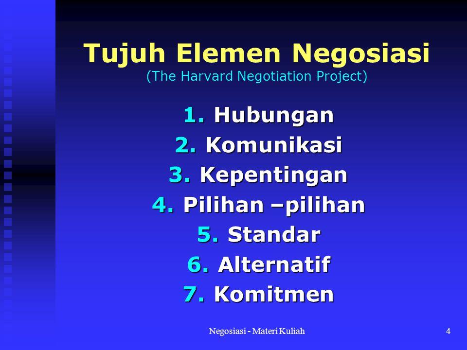 Negosiasi - Materi Kuliah4 Tujuh Elemen Negosiasi (The Harvard Negotiation Project) 1.Hubungan 2.Komunikasi 3.Kepentingan 4.Pilihan –pilihan 5.Standar 6.Alternatif 7.Komitmen