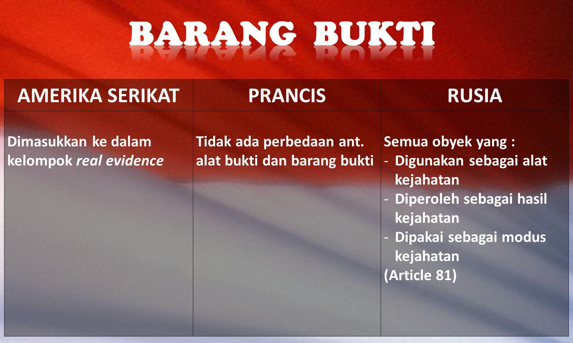 KUHAPRUU KUHAPINGGRIS Dalam KUHAP tidak diatur tentang barang bukti, tetapi mengatur mengenai barang yang dapat disita.