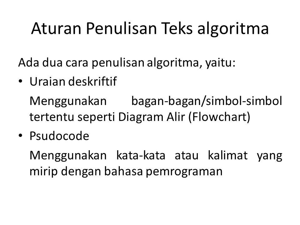 Aturan Penulisan Teks algoritma Ada dua cara penulisan algoritma, yaitu: Uraian deskriftif Menggunakan bagan-bagan/simbol-simbol tertentu seperti Diag