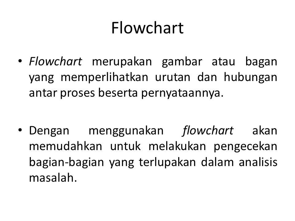 Flowchart Flowchart merupakan gambar atau bagan yang memperlihatkan urutan dan hubungan antar proses beserta pernyataannya. Dengan menggunakan flowcha