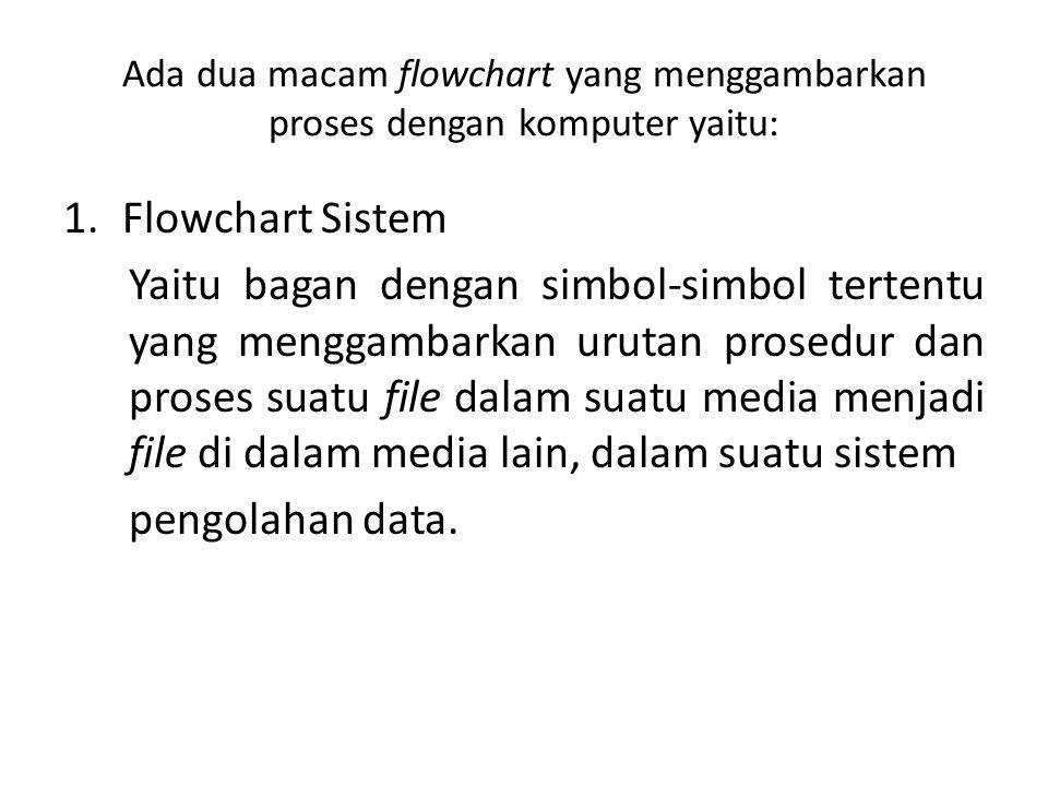 Ada dua macam flowchart yang menggambarkan proses dengan komputer yaitu: 1.Flowchart Sistem Yaitu bagan dengan simbol-simbol tertentu yang menggambark