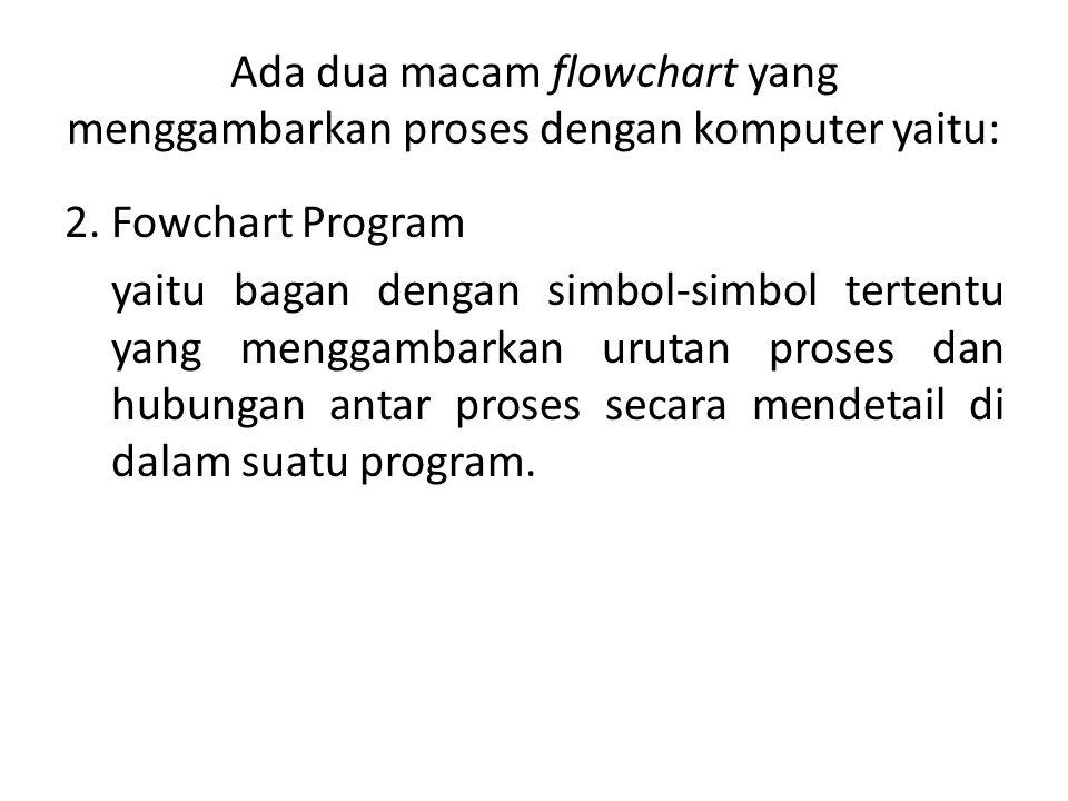 Ada dua macam flowchart yang menggambarkan proses dengan komputer yaitu: 2. Fowchart Program yaitu bagan dengan simbol-simbol tertentu yang menggambar