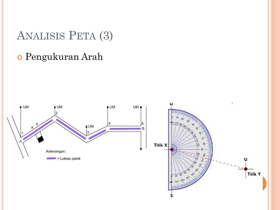 A NALISIS P ETA (3) Pengukuran Arah