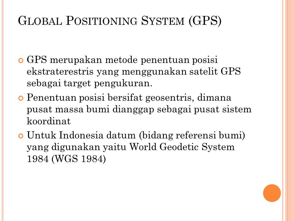 G LOBAL P OSITIONING S YSTEM (GPS) GPS merupakan metode penentuan posisi ekstraterestris yang menggunakan satelit GPS sebagai target pengukuran. Penen