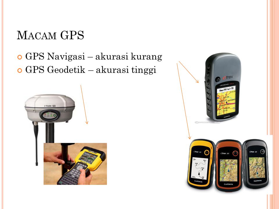M ACAM GPS GPS Navigasi – akurasi kurang GPS Geodetik – akurasi tinggi