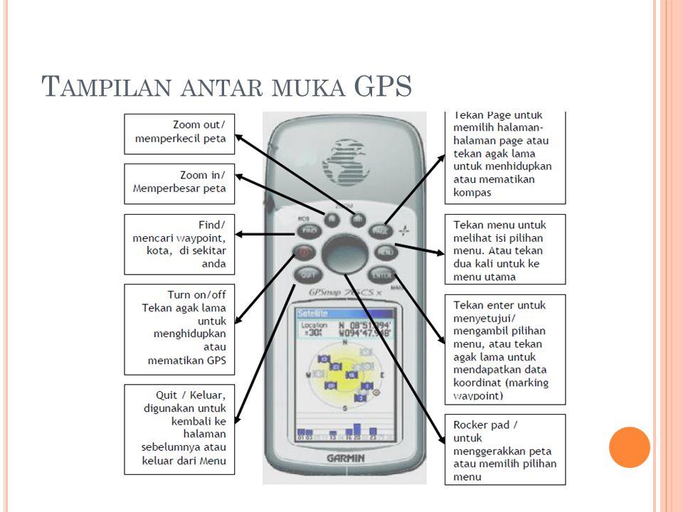 T AMPILAN ANTAR MUKA GPS