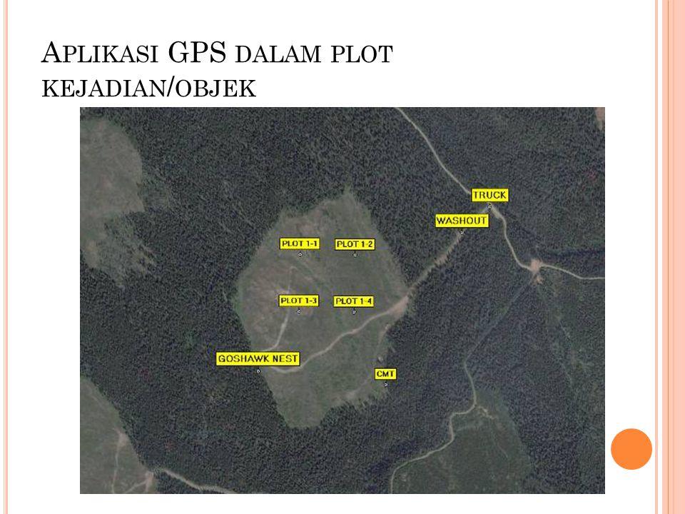 A PLIKASI GPS DALAM PLOT KEJADIAN / OBJEK