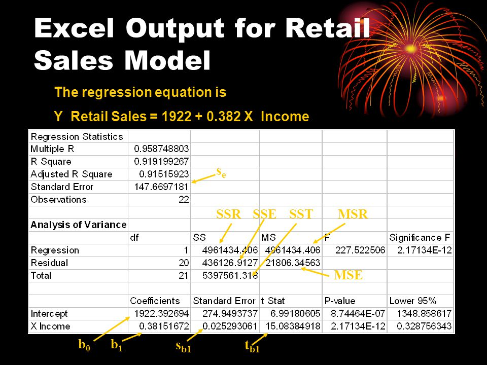 Excel Output for Retail Sales Model The regression equation is Y Retail Sales = 1922 + 0.382 X Income SSRSSESSTMSR MSE b0b0 b1b1 s b1 t b1 sese