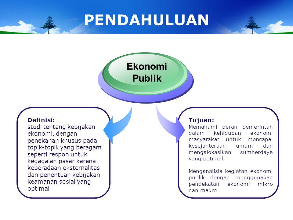 Penguasa (Politic Area) Penguasa Pengusaha (Economic Area) Pengusaha KebijakanKebijakan KapitalKapital KekuasaanKekuasaan PasarPasar Penguasa dengan kebijakannya mampu mengamankan pasar pengusaha….