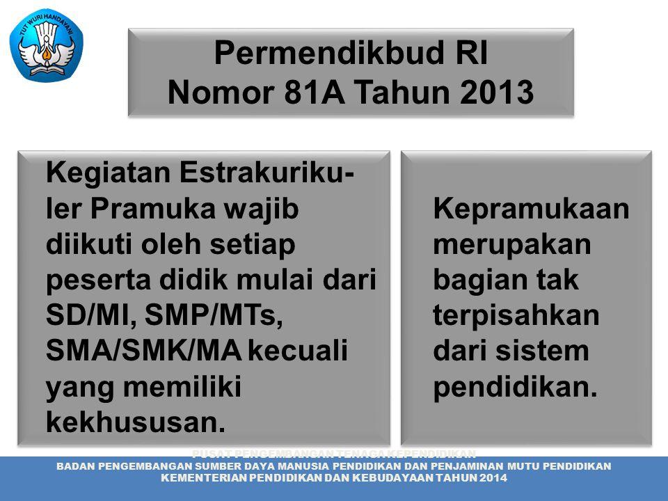 Permendikbud RI Nomor 81A Tahun 2013 Kegiatan Estrakuriku- ler Pramuka wajib diikuti oleh setiap peserta didik mulai dari SD/MI, SMP/MTs, SMA/SMK/MA k