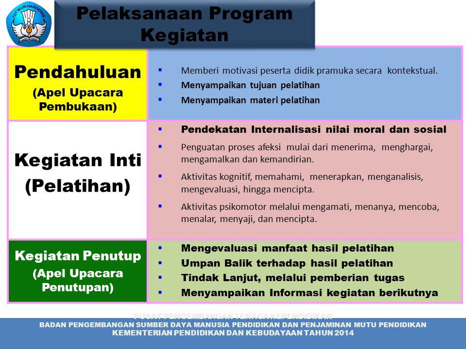 Pendahuluan (Apel Upacara Pembukaan)  Memberi motivasi peserta didik pramuka secara kontekstual.  Menyampaikan tujuan pelatihan  Menyampaikan mater