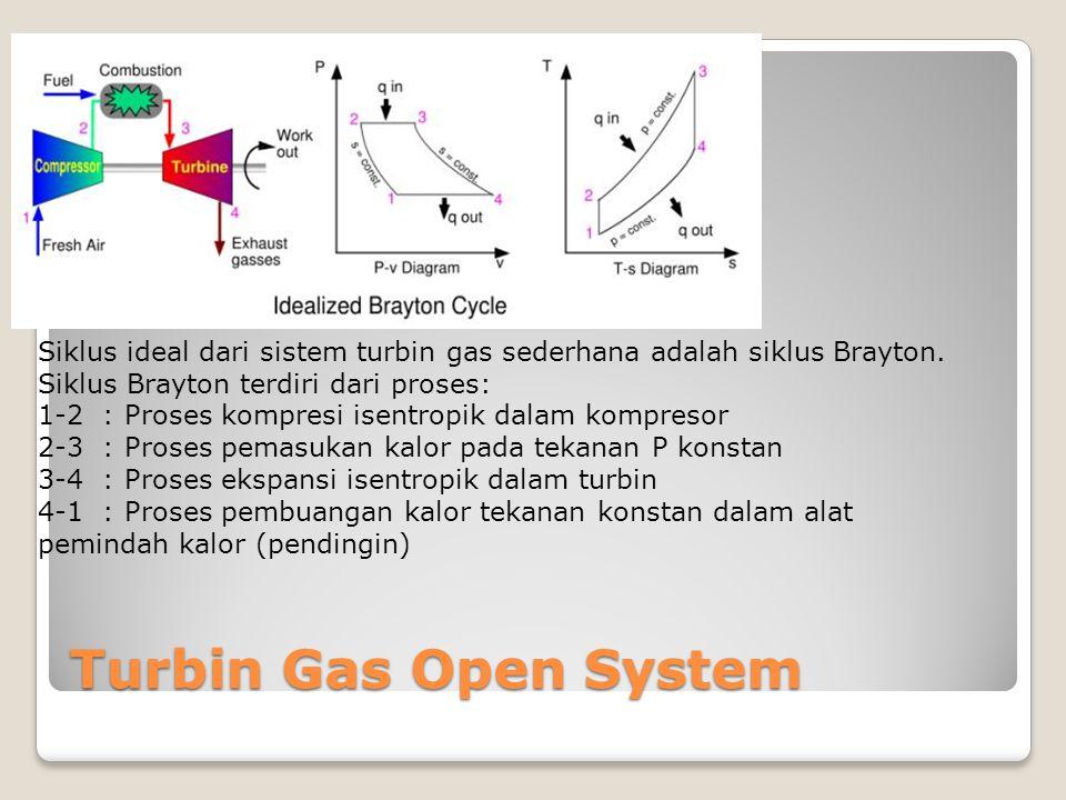 Turbin Gas Open System Siklus ideal dari sistem turbin gas sederhana adalah siklus Brayton. Siklus Brayton terdiri dari proses: 1-2 : Proses kompresi