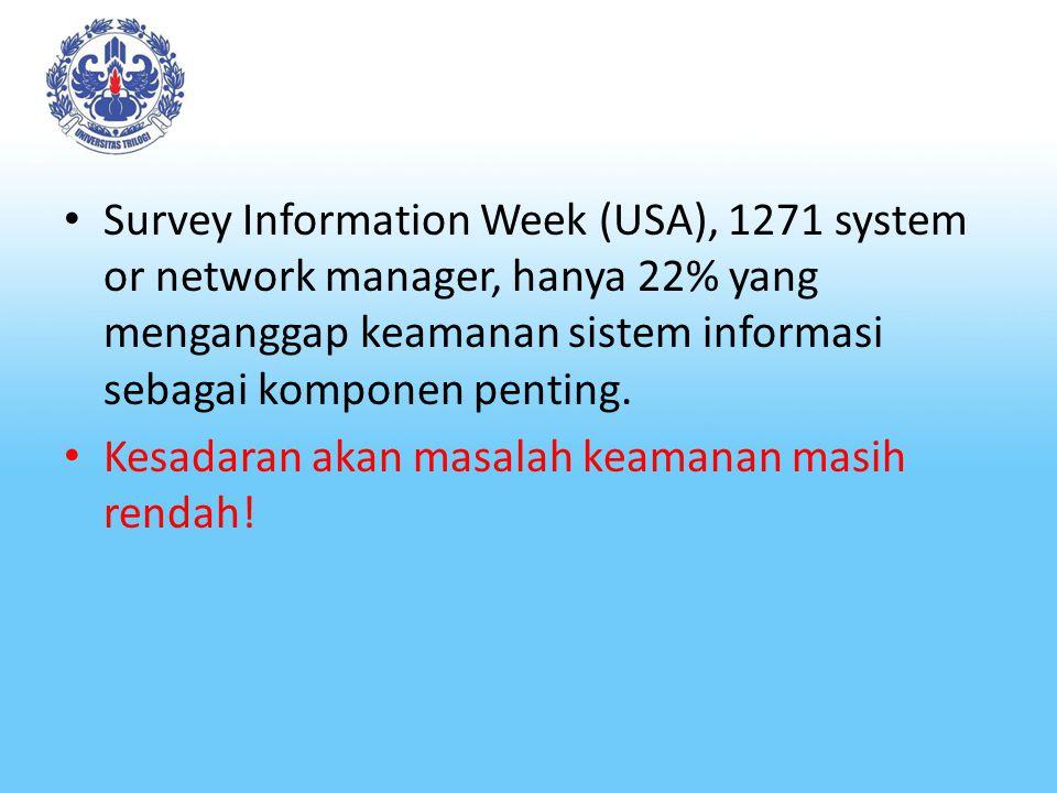 Informasi adalah Informasi saat ini sudah menjadi sebuah komoditi yang sangat penting.