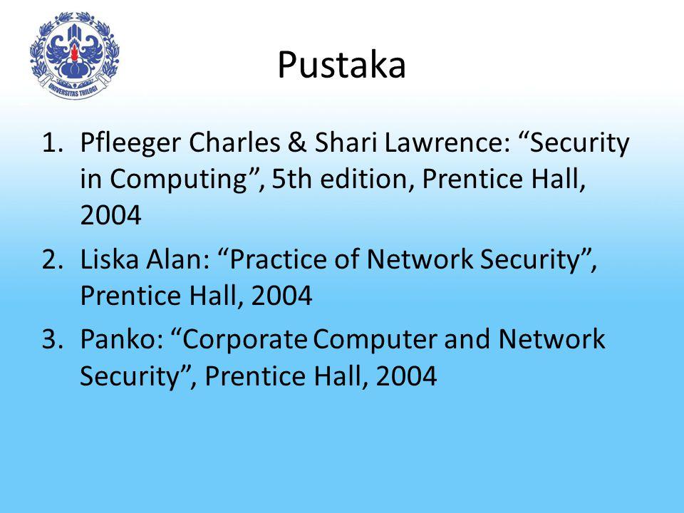 Outcomes Mahasiswa mengerti segala aspek yang terkait dengan keamanan Sistem Komputer dan Informasi, menguasai prinsip dasar kriptografi, memahami jenis ancaman keamanan pada setiap elemen Sistem serta pengendaliannya.