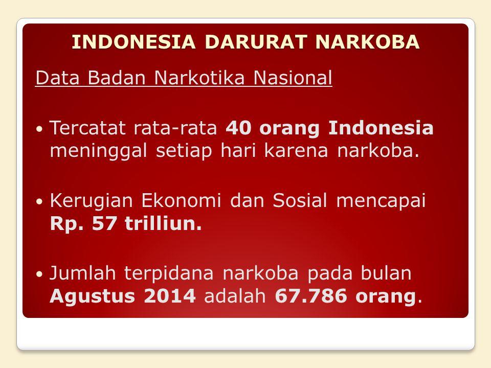 INDONESIA DARURAT NARKOBA Data Badan Narkotika Nasional Tercatat rata-rata 40 orang Indonesia meninggal setiap hari karena narkoba.