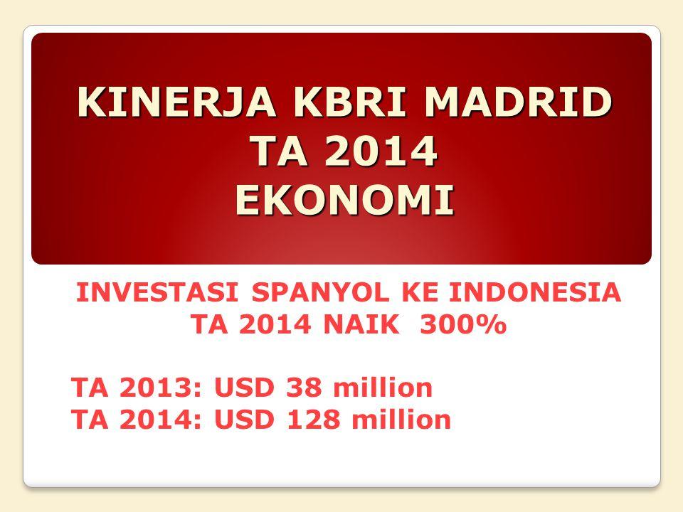 KINERJA KBRI MADRID TA 2014 EKONOMI INVESTASI SPANYOL KE INDONESIA TA 2014 NAIK 300% TA 2013: USD 38 million TA 2014: USD 128 million