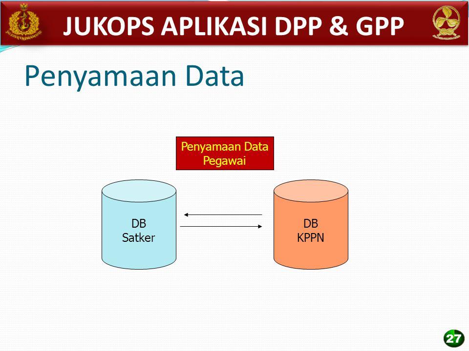 Penyamaan Data DB Satker DB KPPN Penyamaan Data Pegawai JUKOPS APLIKASI DPP & GPP 27
