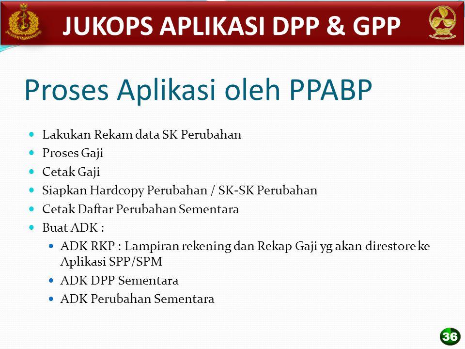 Proses Aplikasi oleh PPABP Lakukan Rekam data SK Perubahan Proses Gaji Cetak Gaji Siapkan Hardcopy Perubahan / SK-SK Perubahan Cetak Daftar Perubahan