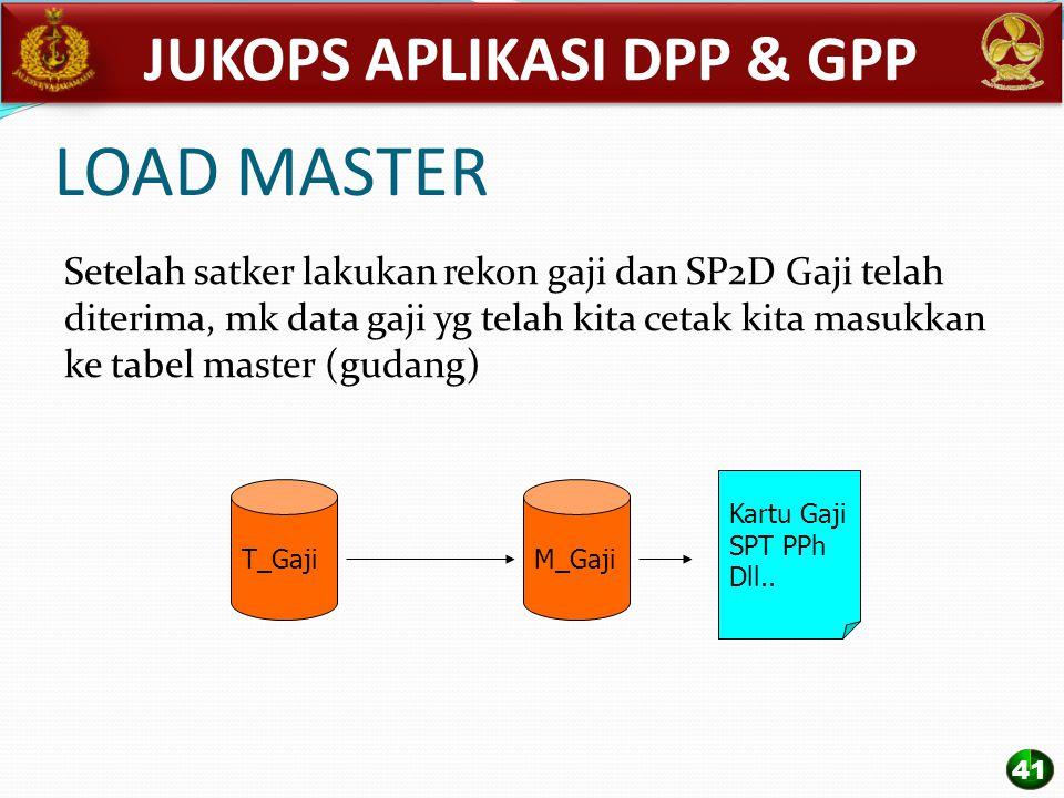 LOAD MASTER Setelah satker lakukan rekon gaji dan SP2D Gaji telah diterima, mk data gaji yg telah kita cetak kita masukkan ke tabel master (gudang) T_