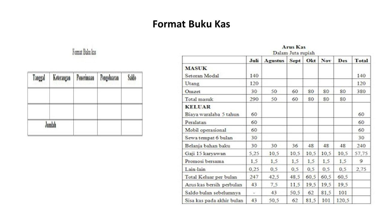 Format Buku Kas
