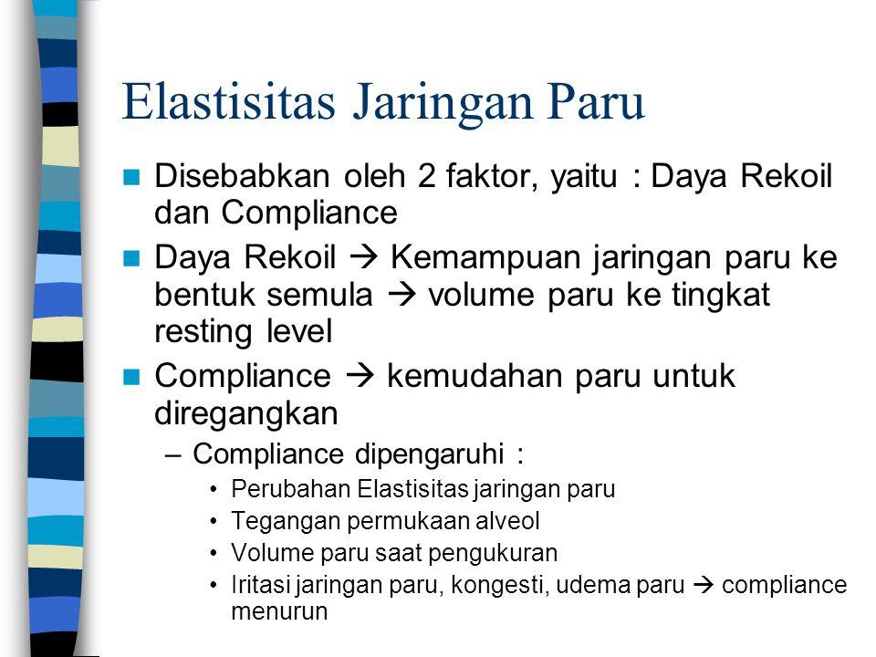 Elastisitas Jaringan Paru Disebabkan oleh 2 faktor, yaitu : Daya Rekoil dan Compliance Daya Rekoil  Kemampuan jaringan paru ke bentuk semula  volume