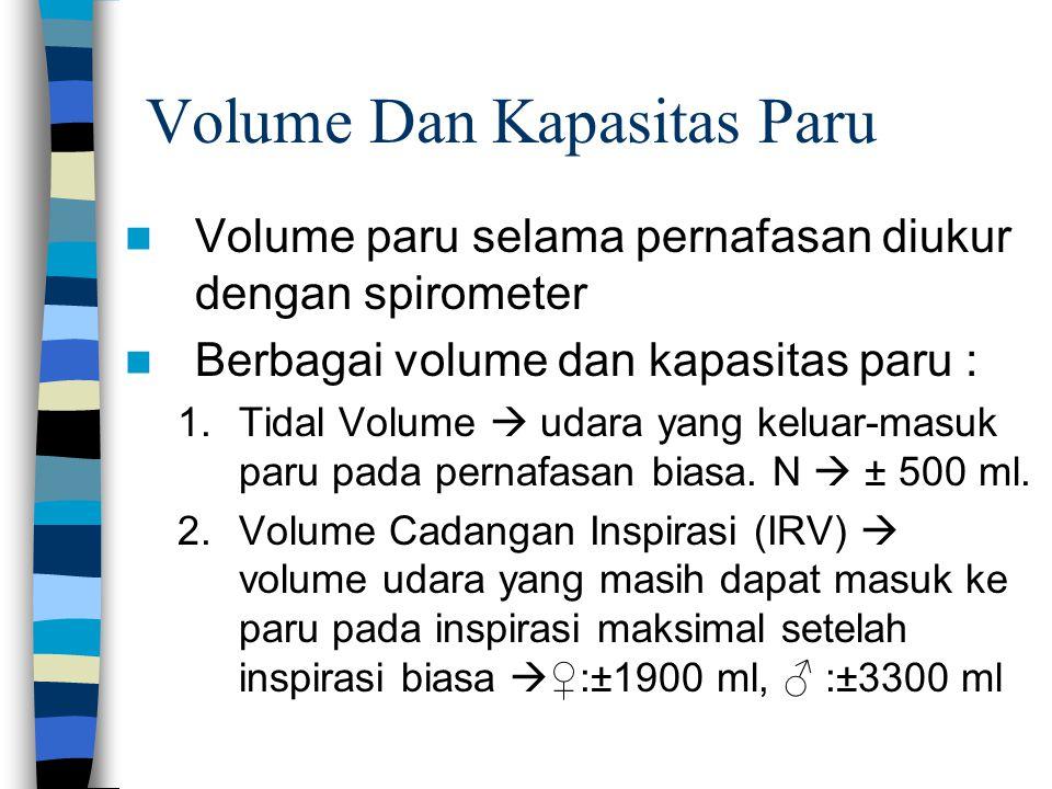 Volume Dan Kapasitas Paru Volume paru selama pernafasan diukur dengan spirometer Berbagai volume dan kapasitas paru : 1.Tidal Volume  udara yang kelu