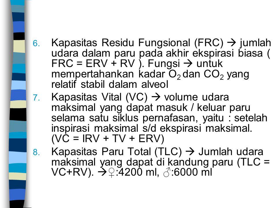 6. Kapasitas Residu Fungsional (FRC)  jumlah udara dalam paru pada akhir ekspirasi biasa ( FRC = ERV + RV ). Fungsi  untuk mempertahankan kadar O 2
