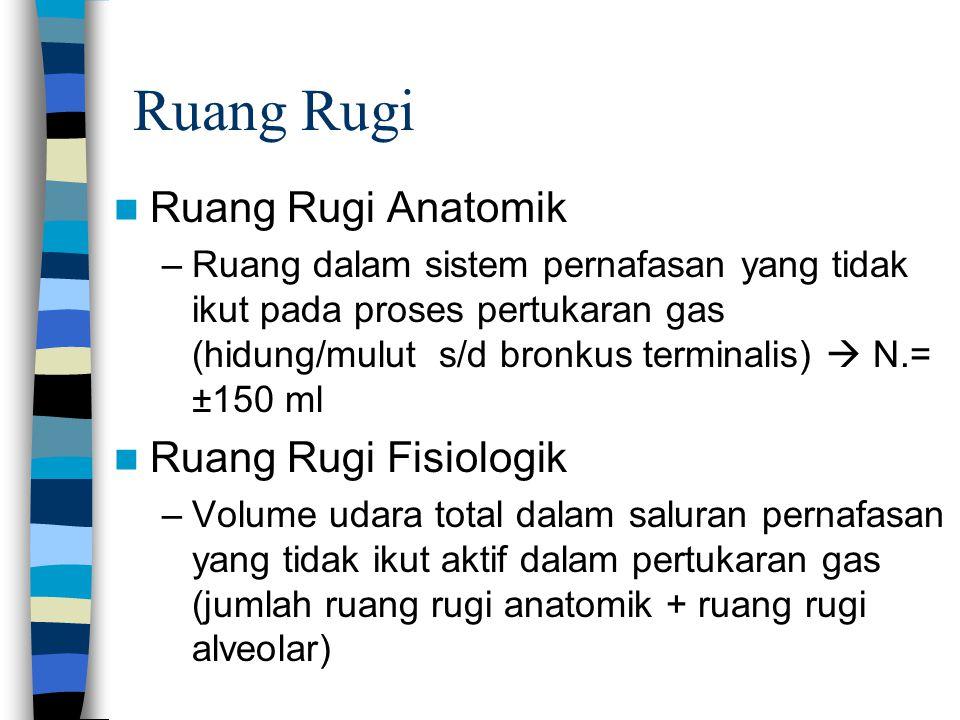 Ruang Rugi Ruang Rugi Anatomik –Ruang dalam sistem pernafasan yang tidak ikut pada proses pertukaran gas (hidung/mulut s/d bronkus terminalis)  N.= ±