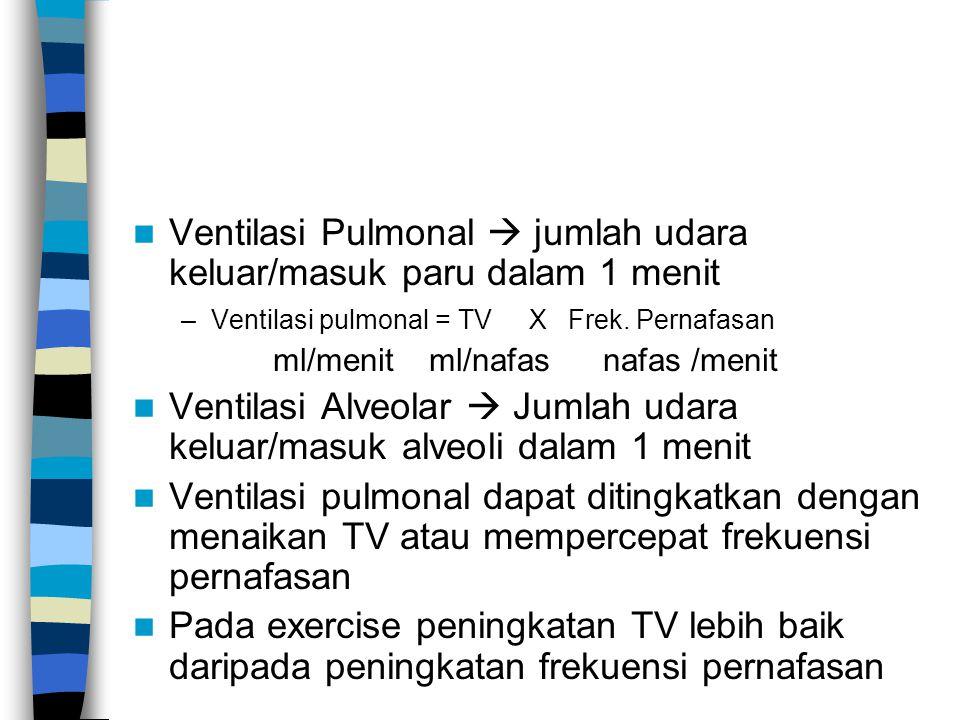 Ventilasi Pulmonal  jumlah udara keluar/masuk paru dalam 1 menit –Ventilasi pulmonal = TV X Frek. Pernafasan ml/menit ml/nafas nafas /menit Ventilasi