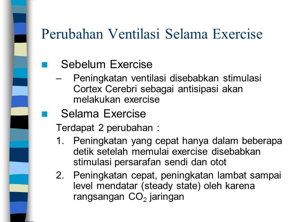 Perubahan Ventilasi Selama Exercise Sebelum Exercise –Peningkatan ventilasi disebabkan stimulasi Cortex Cerebri sebagai antisipasi akan melakukan exer