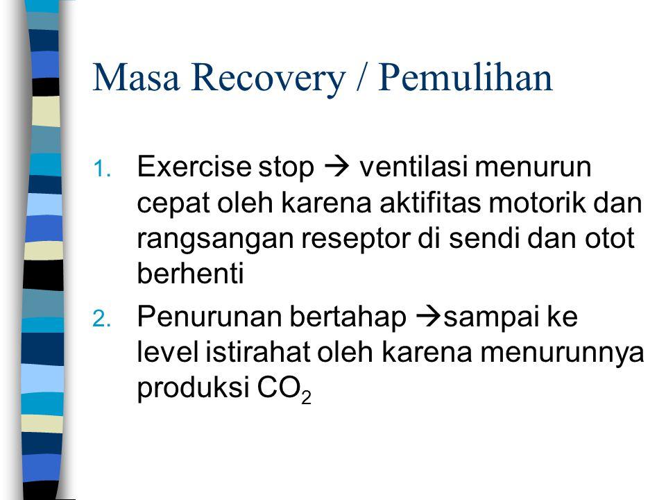 Masa Recovery / Pemulihan 1. Exercise stop  ventilasi menurun cepat oleh karena aktifitas motorik dan rangsangan reseptor di sendi dan otot berhenti