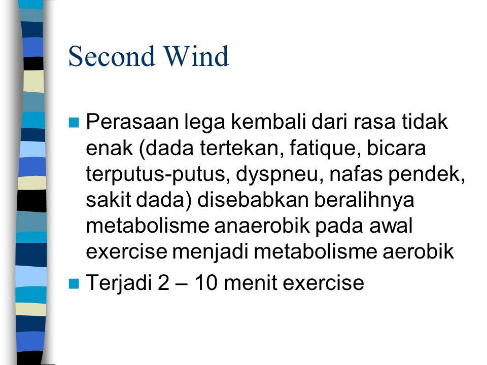 Second Wind Perasaan lega kembali dari rasa tidak enak (dada tertekan, fatique, bicara terputus-putus, dyspneu, nafas pendek, sakit dada) disebabkan b