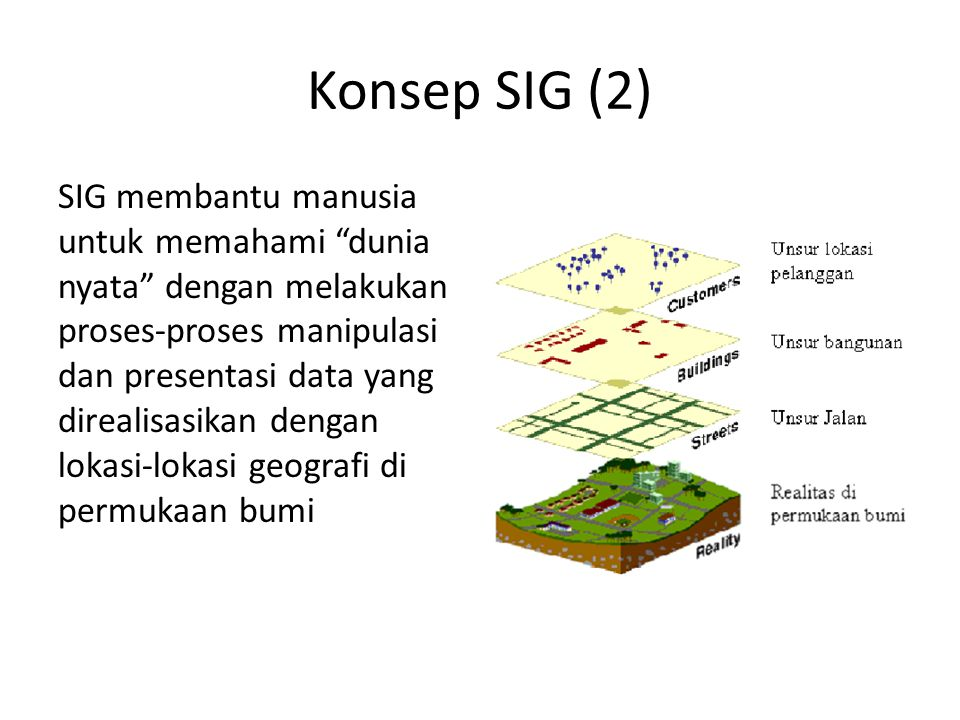 Konsep SIG (2) SIG membantu manusia untuk memahami dunia nyata dengan melakukan proses-proses manipulasi dan presentasi data yang direalisasikan dengan lokasi-lokasi geografi di permukaan bumi