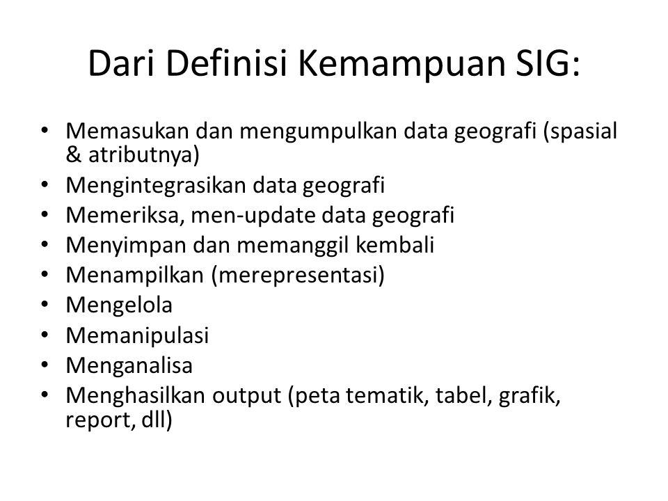 Dari Definisi Kemampuan SIG: Memasukan dan mengumpulkan data geografi (spasial & atributnya) Mengintegrasikan data geografi Memeriksa, men-update data geografi Menyimpan dan memanggil kembali Menampilkan (merepresentasi) Mengelola Memanipulasi Menganalisa Menghasilkan output (peta tematik, tabel, grafik, report, dll)