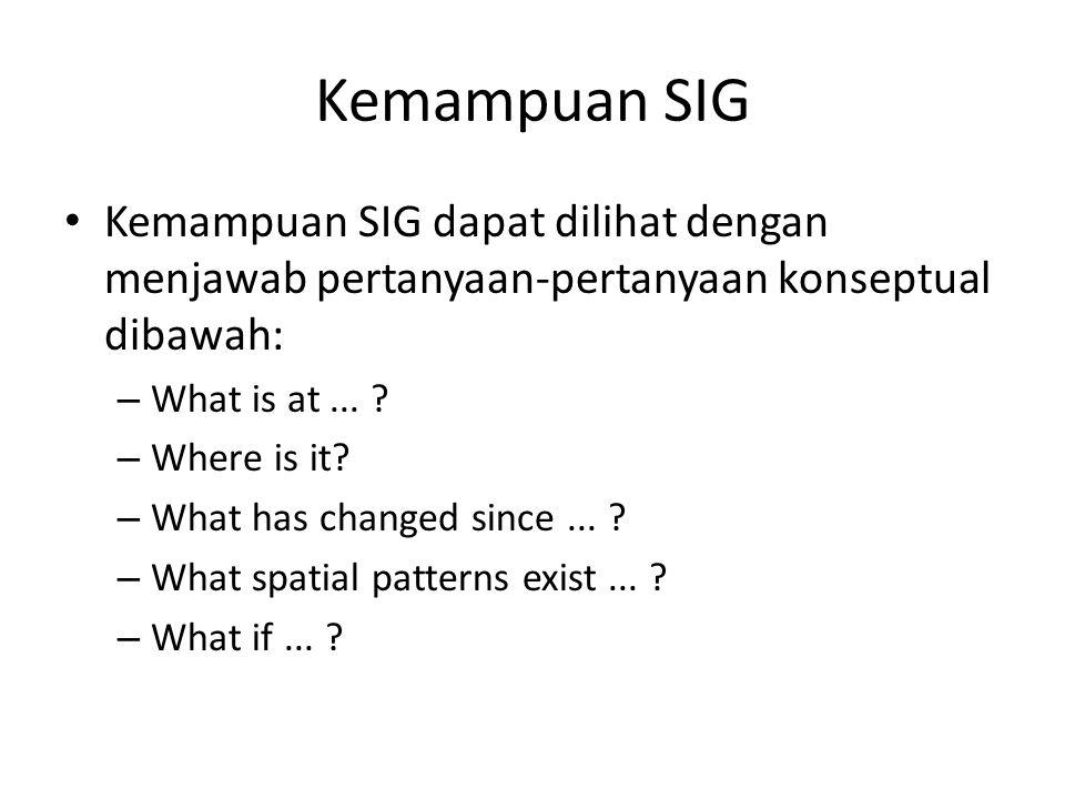 Kemampuan SIG Kemampuan SIG dapat dilihat dengan menjawab pertanyaan-pertanyaan konseptual dibawah: – What is at...