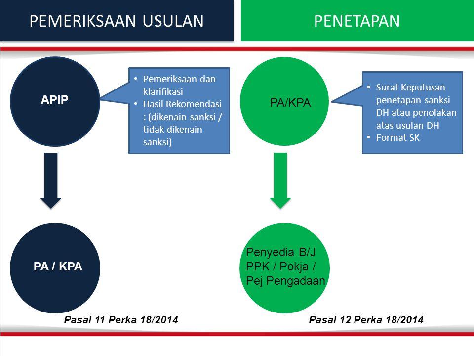PEMERIKSAAN USULAN APIP PENETAPAN PA/KPA Penyedia B/J PPK / Pokja / Pej Pengadaan Surat Keputusan penetapan sanksi DH atau penolakan atas usulan DH Format SK Pemeriksaan dan klarifikasi Hasil Rekomendasi : (dikenain sanksi / tidak dikenain sanksi) APIP PA / KPA Pasal 11 Perka 18/2014Pasal 12 Perka 18/2014