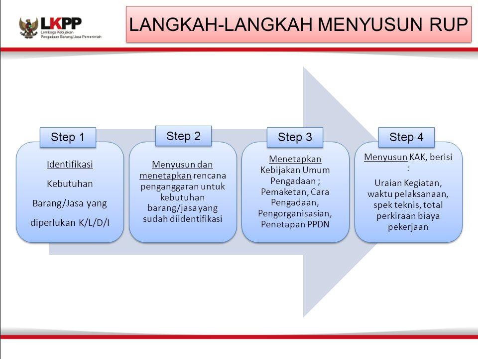 Identifikasi Kebutuhan Barang/Jasa yang diperlukan K/L/D/I Menyusun dan menetapkan rencana penganggaran untuk kebutuhan barang/jasa yang sudah diidentifikasi Menetapkan Kebijakan Umum Pengadaan ; Pemaketan, Cara Pengadaan, Pengorganisasian, Penetapan PPDN Menyusun KAK, berisi : Uraian Kegiatan, waktu pelaksanaan, spek teknis, total perkiraan biaya pekerjaan Step 1 Step 2 Step 3 Step 4 LANGKAH-LANGKAH MENYUSUN RUP