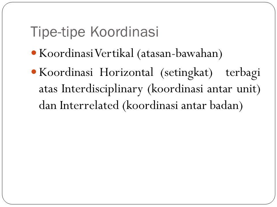 Tipe-tipe Koordinasi Koordinasi Vertikal (atasan-bawahan) Koordinasi Horizontal (setingkat) terbagi atas Interdisciplinary (koordinasi antar unit) dan Interrelated (koordinasi antar badan)