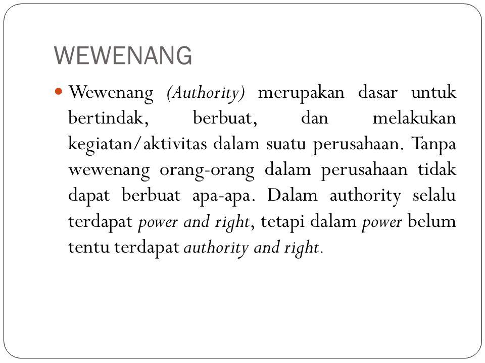 JENIS-JENIS WEWENANG Line Authority (Wewenang garis) Staff Authority (wewenang staf) Functional Authority (wewenang fungsional) Personality Authority (wewenang wibawa)