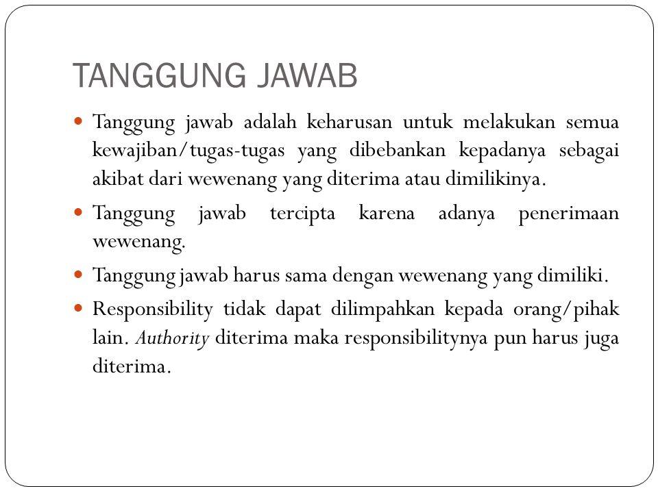 Syarat-syarat Koordinasi Sense of Cooperation (perasaan untuk bekerja sama).