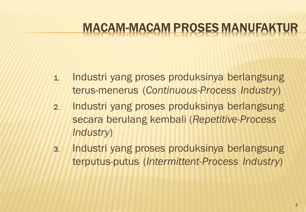 1.Industri yang proses produksinya berlangsung terus-menerus (Continuous-Process Industry) 2.