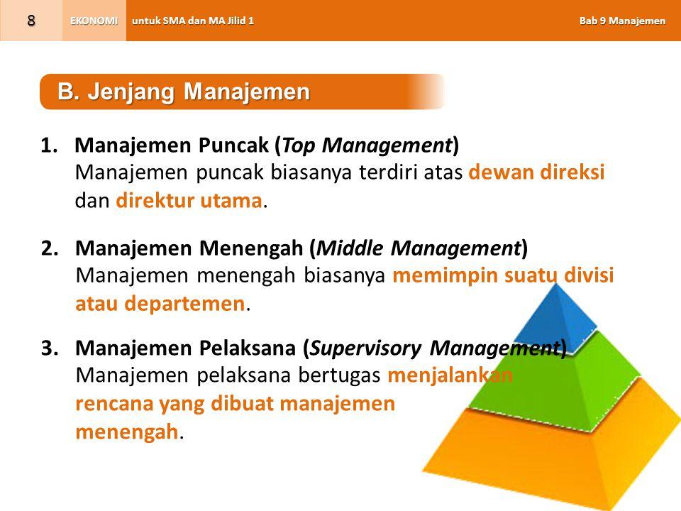 untuk SMA dan MA Jilid 1 Bab 9 Manajemen EKONOMI 8 B. Jenjang Manajemen Manajemen puncak biasanya terdiri atas dewan direksi dan direktur utama. 1.Man