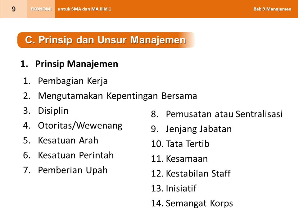 untuk SMA dan MA Jilid 1 Bab 9 Manajemen EKONOMI 9 C. Prinsip dan Unsur Manajemen 1.Prinsip Manajemen 1.Pembagian Kerja 2.Mengutamakan Kepentingan Ber