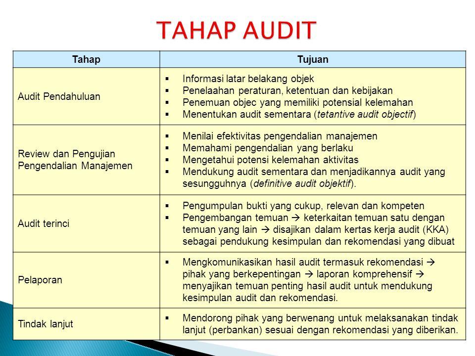 TahapTujuan Audit Pendahuluan  Informasi latar belakang objek  Penelaahan peraturan, ketentuan dan kebijakan  Penemuan objec yang memiliki potensia