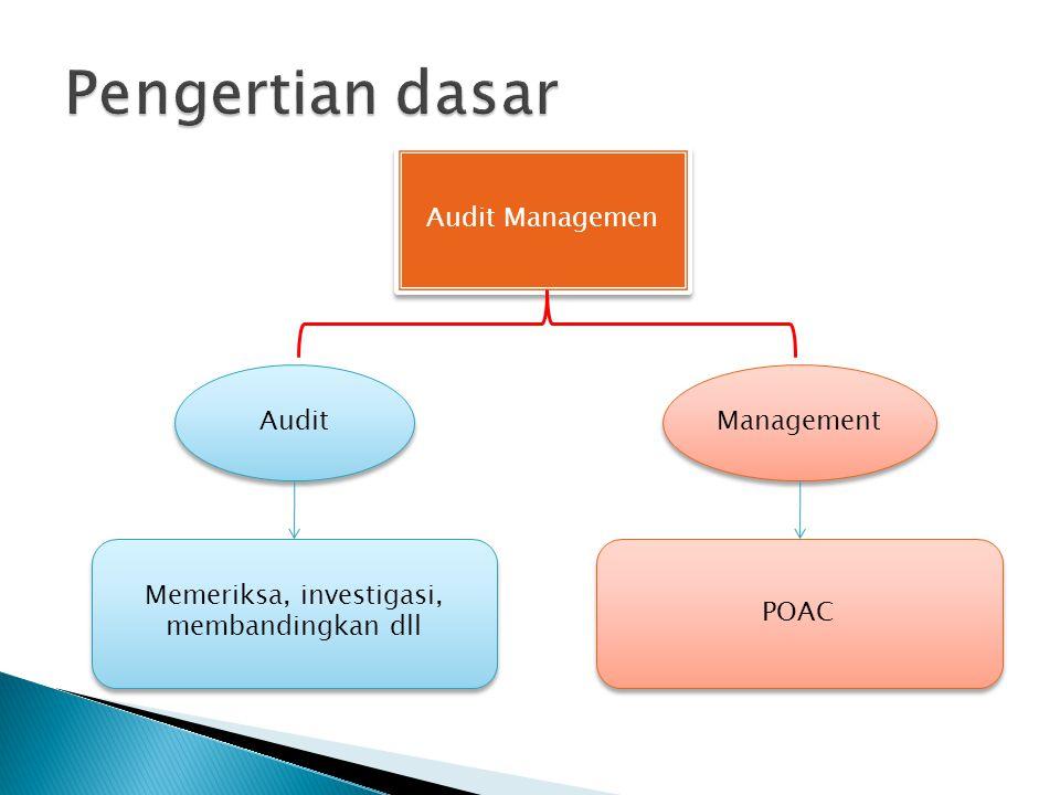 Audit Managemen Audit Management Memeriksa, investigasi, membandingkan dll POAC