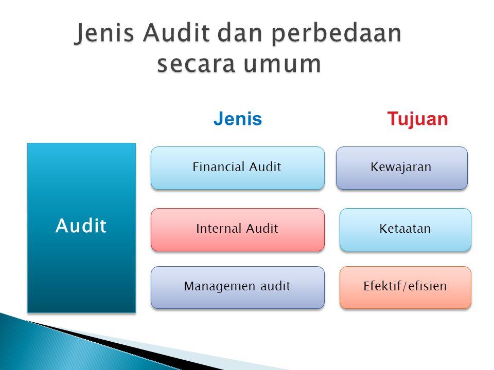Audit Financial Audit Internal Audit Managemen audit Kewajaran Ketaatan Efektif/efisien JenisTujuan
