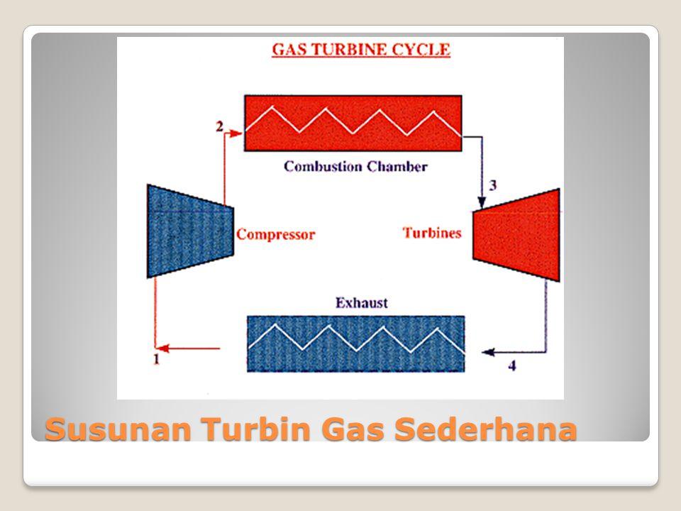 Secara umum proses yang terjadi pada suatu sistem turbin gas adalah sebagai berikut: Pemampatan (compression) udara di hisap dan dimampatkan Pembakaran (combustion) bahan bakar dicampurkan ke dalam ruang bakar dengan udara kemudian di bakar.