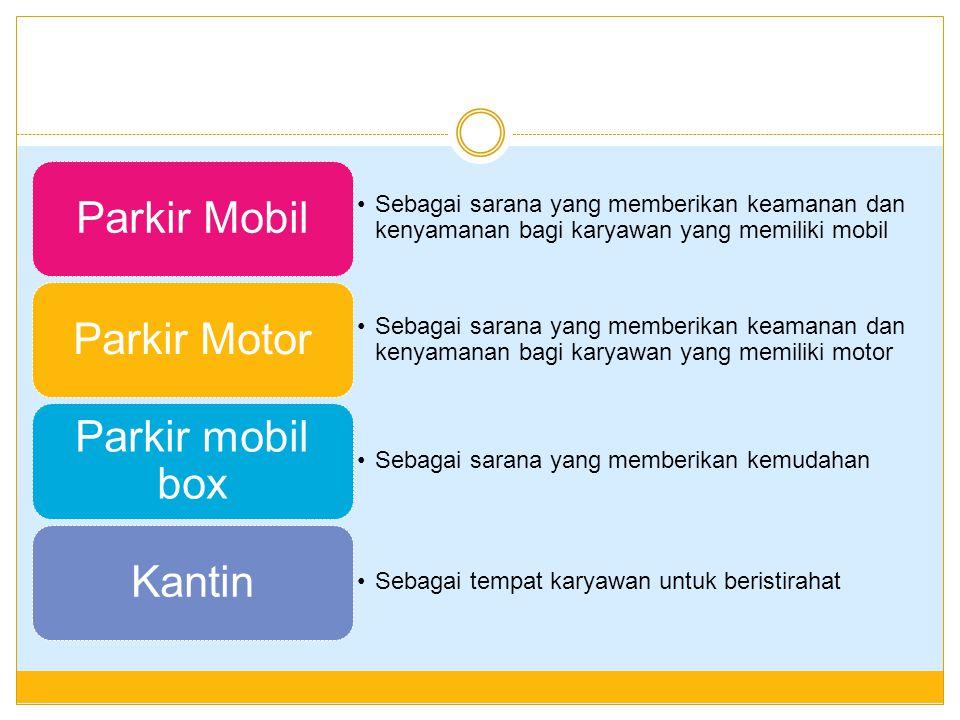 Sebagai sarana yang memberikan keamanan dankenyamanan bagi karyawan yang memiliki mobil Parkir Mobil Sebagai sarana yang memberikan keamanan dankenyam